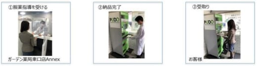 20210423packcity 520x135 - Packcity Japan/宅配便ロッカーで処方箋薬を受け渡し