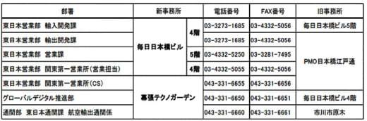 20210507nishitetsu 520x172 - 西鉄/にしてつ国際物流事業本部の事務所移転