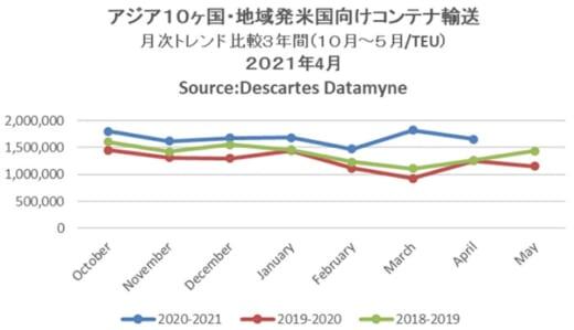 20210511datamyne 520x299 - 海上コンテナ輸送量/アジア発米国向けで最多更新続く