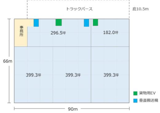 20210601daiwabu3 520x368 - 大和物流/愛知県一宮市に1.7万m2の物流施設を着工