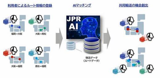 20210604jpr 520x255 - JPR/ 共同輸送マッチングサービスの無償モニター企業募集