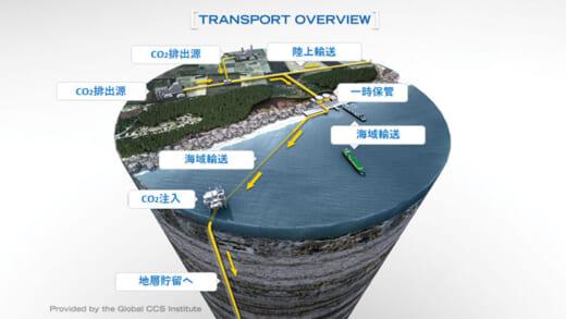 20210610nyk 520x293 - 日本郵船/CO2回収・貯留技術の国際シンクタンクに加盟