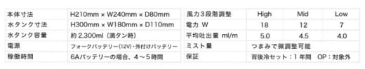 20210616gojyo1 520x99 - 五常/フォークリフト運転手の熱中症対策に「背後冷」