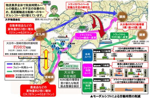 20210625nexcow 520x340 - NEXCO西日本/東九州自動車道開通5年後のストック効果発表