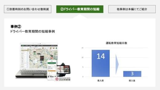 20210701funai1 520x291 - 船井総研ロジ&ナビタイム/無料セミナーで2024年問題対策を解説