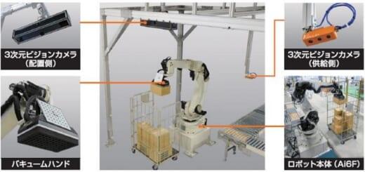 20210712okura1 520x245 - オークラ輸送機/6軸ロボットの混載パレタイズシステム発売