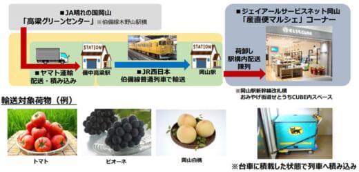 20210715yamato 520x249 - ヤマト運輸ほか/伯備線で貨客混載、農産品の定期輸送へ