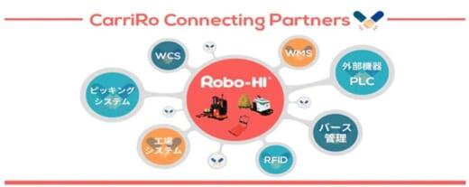 20210720zmp 520x207 - ZMP/物流支援ロボットの連携開発パートナーに6社追加
