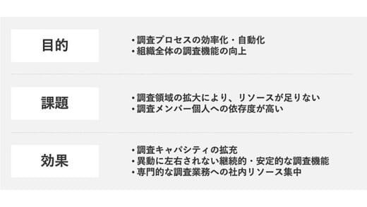 20210726mol 520x293 - ICHINOYA LLC/商船三井にB2B企業向け調査分析サービス導入