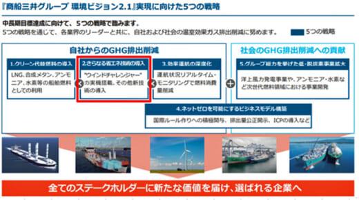 20210727mol3 520x290 - 商船三井/洋上風を船舶の推進力へ新たな省エネ技術共同開発