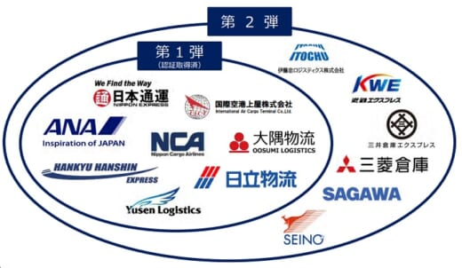 20210729narita 520x302 - 佐川、西濃など6社/成田空港医薬品輸送コミュニティに参画