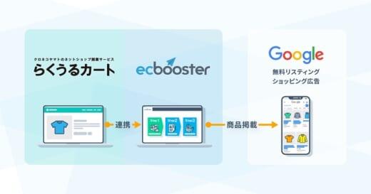 20210729yamato 520x273 - ヤマト運輸/EC開業サービスがGoogle商品掲載サービスと連携