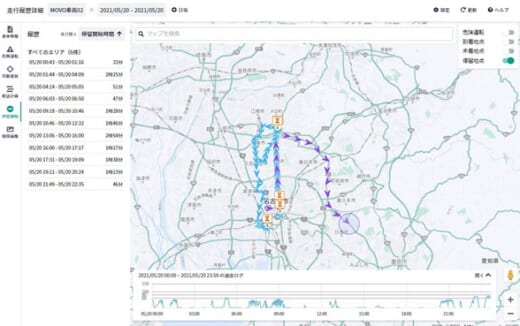 20210730hacobu2 520x326 - Hacobu/動態管理サービスにトラックCO2排出削減の新機能