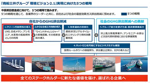 20210803mol 520x290 - 商船三井/LNG燃料自動車船4隻の連続建造を決定