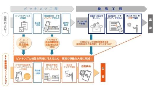 20210803ntc3 520x305 - NTC/スマホで検品、冷凍・冷蔵倉庫向けのAI画像識別サービス