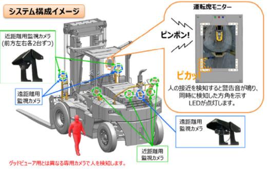 20210913mitsubishig1 520x329 - 三菱重工ほか/フォークリフトAI人検知システム発売