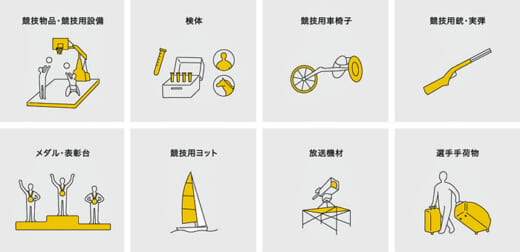 20210916yamatohd2 520x252 - ヤマトHD/東京2020オリ・パラでの物品輸送を特設サイトで紹介