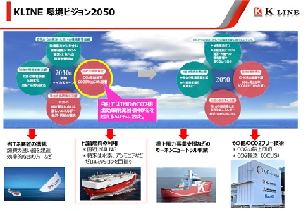 20210921kawasaki - 川崎汽船/環境対応でLNG燃料自動車専用船8隻の調達を決定