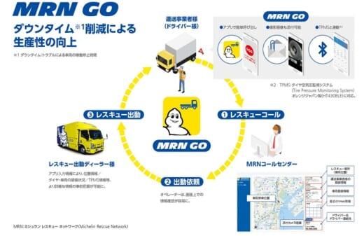 20210924michelin1 520x337 - ミシュラン、富士運輸/タイヤレスキューアプリを共同開発