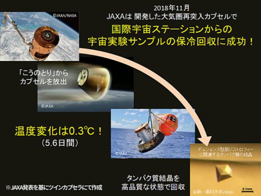 20211012jaxa1 520x390 - JAXA発ベンチャー/断熱保冷容器の開発でタイガー魔法瓶と提携