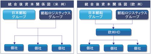 20101222yusen.jpg