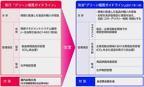 20110113honda.jpg