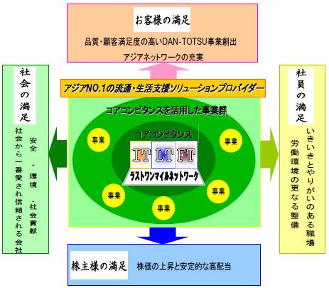 20110128yamato2.jpg