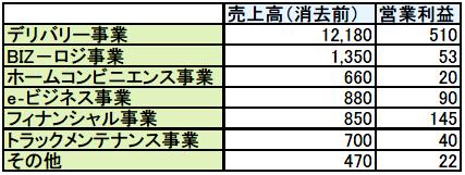20110128yamato2013.jpg