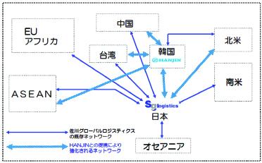 20110228sagawa.jpg