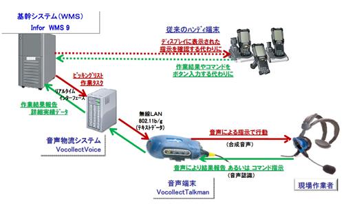20110418infor2.jpg