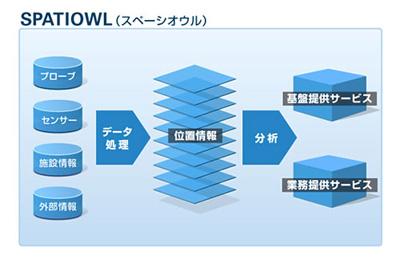 20110614fujitsu.jpg