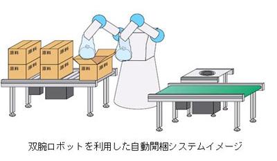 20110615robo6 - ロボット/物流現場で自動開梱