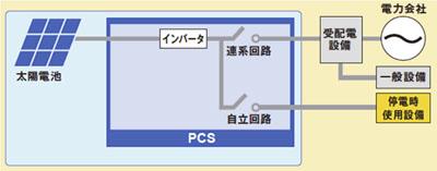 20111004ntt.jpg