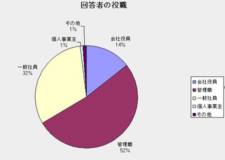 20111021leasing1.jpg