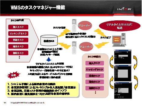 20111026infor14.jpg