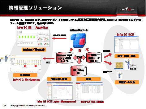 20111026infor18.jpg
