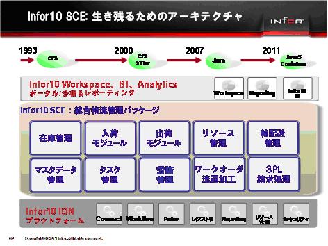 20111026infor19.jpg