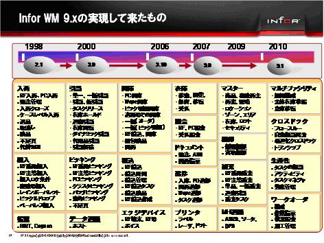 20111026infor9.jpg