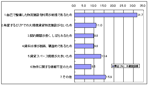 20120119survey3.jpg