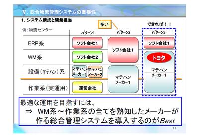 20111227toyota2.jpg