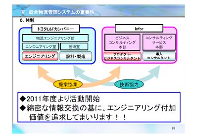 20111227toyota3.jpg